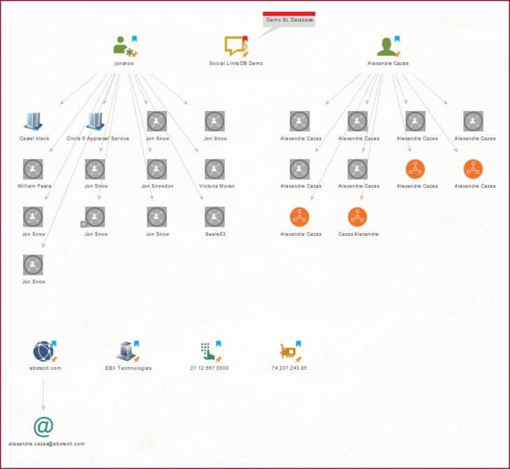 SocialLinks DB demo corma 730x672 1 Corma Investigations